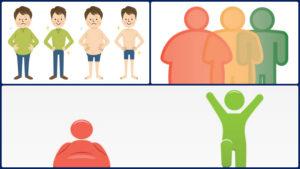 Tras la reducción de estómago, el paciente debe comprometerse a cambiar sus hábitos de vida y alimentación.