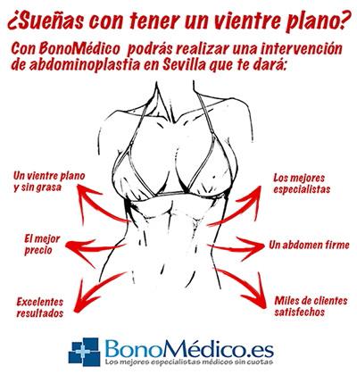 Con BonoMédico dispondrá de todas estas ventajas para la realización de una abdominoplastia en Sevilla.