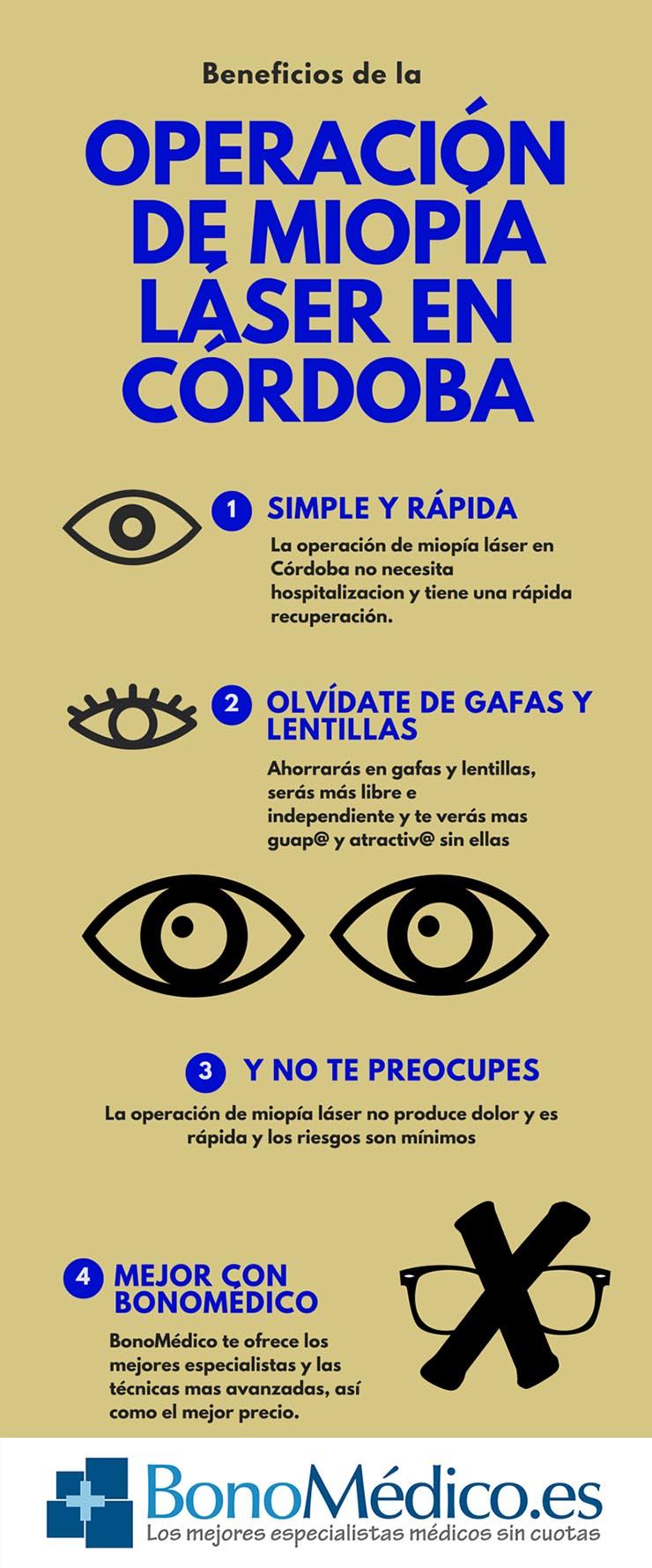 Ventajas de la operación de miopía en Córdoba (clic para ampliar)
