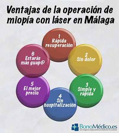 Ventajas de la operación de miopía en Málaga (clic para ampliar)